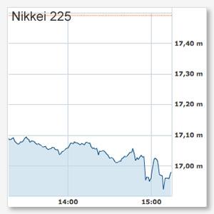Il Giappone è in Recessione, lo Yen perde terreno