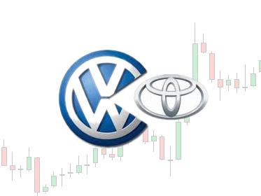 Vendite Auto: Volkswagen Supera Toyota nel primo semestre 2015