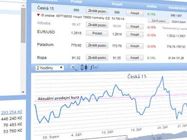 10 Vantaggi di fare trading online con Plus500