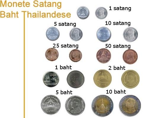 Tutte le Monete Satang e Baht Thailandese
