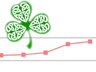 Investire in bond irlandesi