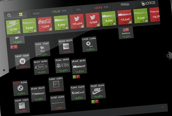 Piattaforma Logos per fare trading online