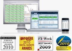 Premi Saxo Bank