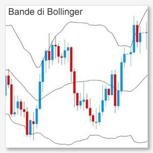 Bande-di-Bollinger-forex