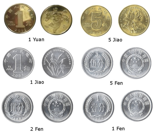 Renminbi-Cinese-Monete