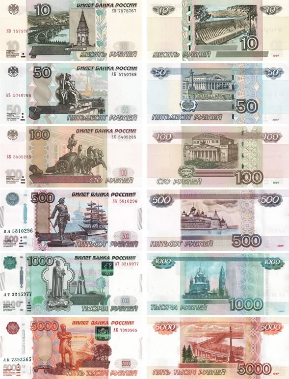 Banconote della Russia: Rublo