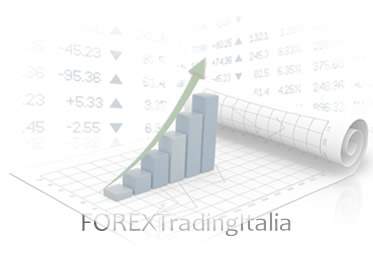 Forex, l'Indicatore Alligator
