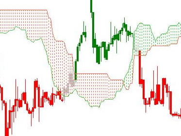 Come fare scalping Intraday nel Forex: tecniche, strategie e consigli vincenti!
