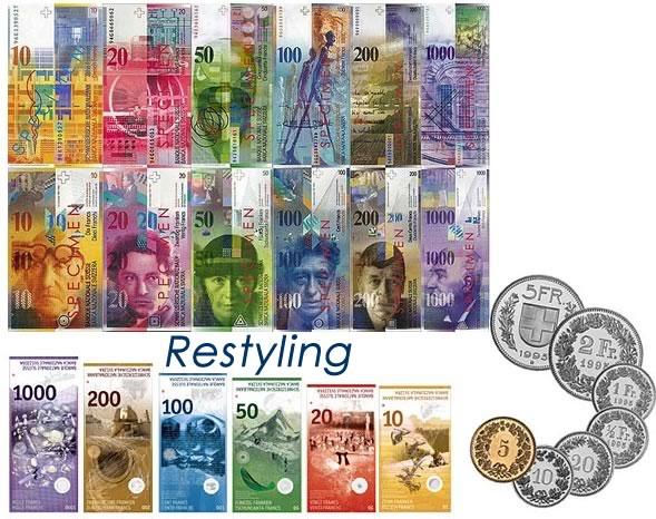 Moneta svizzera: franco svizzero
