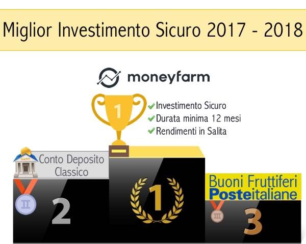 Miglior investimento sicuro 2017 - 2018