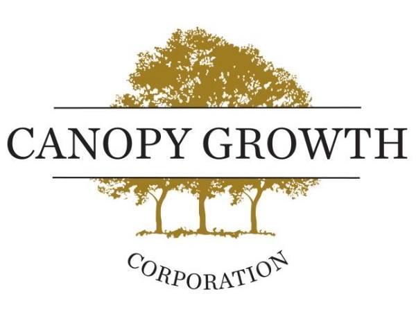 Comprare Azioni Canopy Growth (CGC): Cosa Fare Oggi e Previsioni Quotazione
